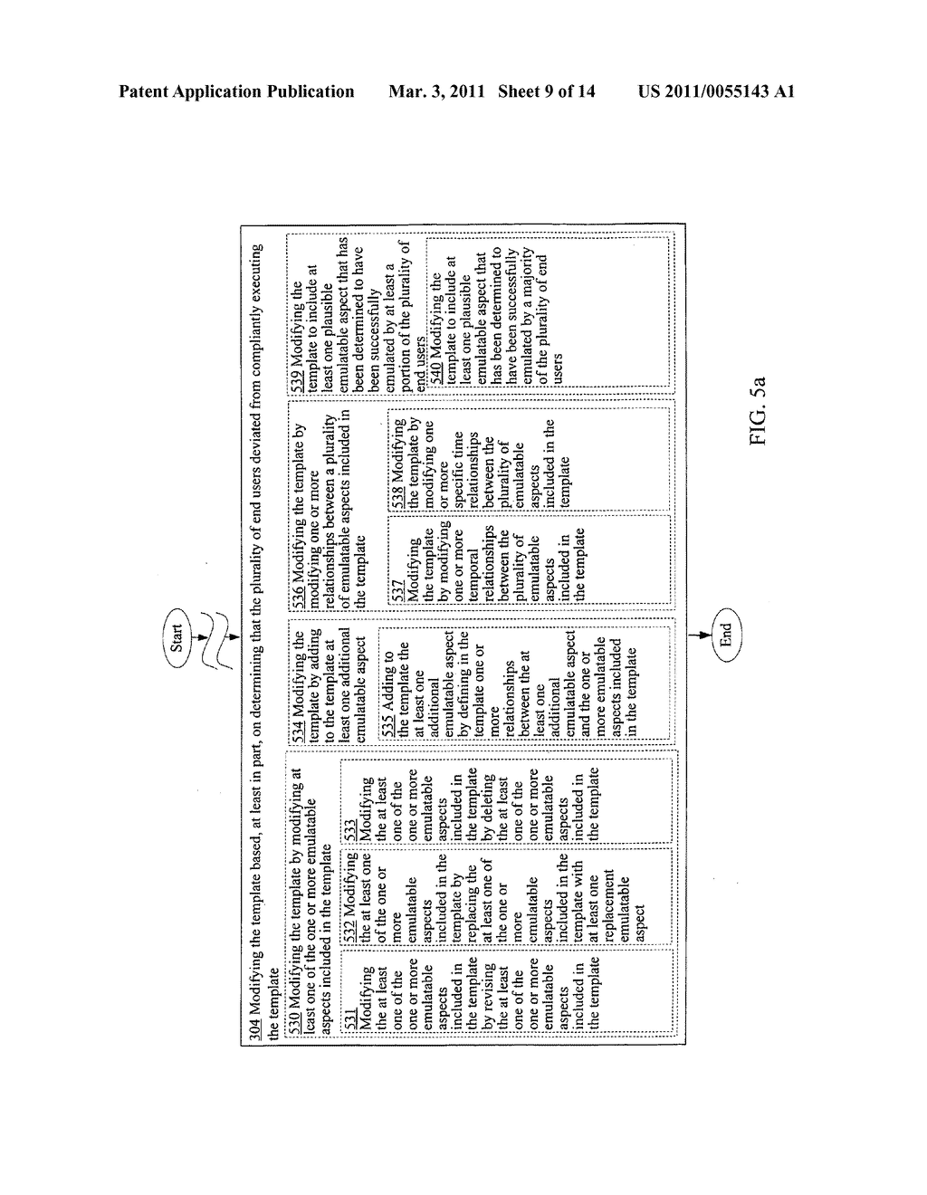 Template modification based on deviation from compliant execution of the template - diagram, schematic, and image 11