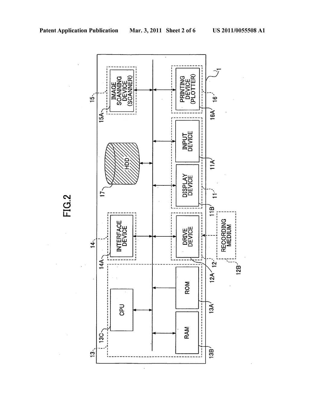 Information processing apparatus, data transfer method, and computer-readable recording medium - diagram, schematic, and image 03