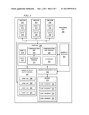 SAFE AND SECURE MULTICORE SYSTEM diagram and image