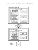 ENCRYPTION OF SECURITY-SENSITIVE DATA BY RE-USING A CONNECTION diagram and image