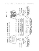 Secure Key Management in Multimedia Communication System diagram and image