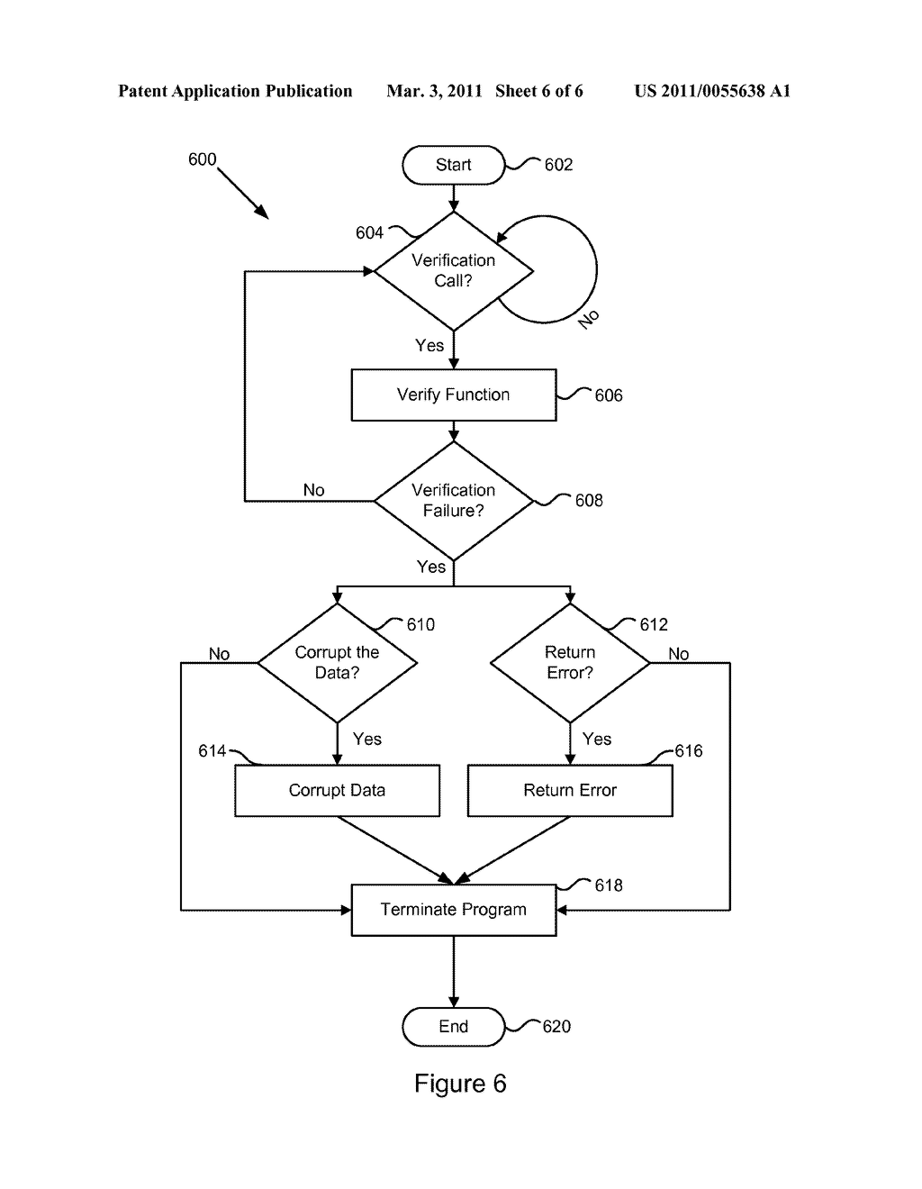 SYSTEM AND METHOD FOR ANNOTATION DRIVEN INTEGRITY VERIFICATION - diagram, schematic, and image 07
