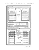 Graphical Interface For Managing Server Environment diagram and image