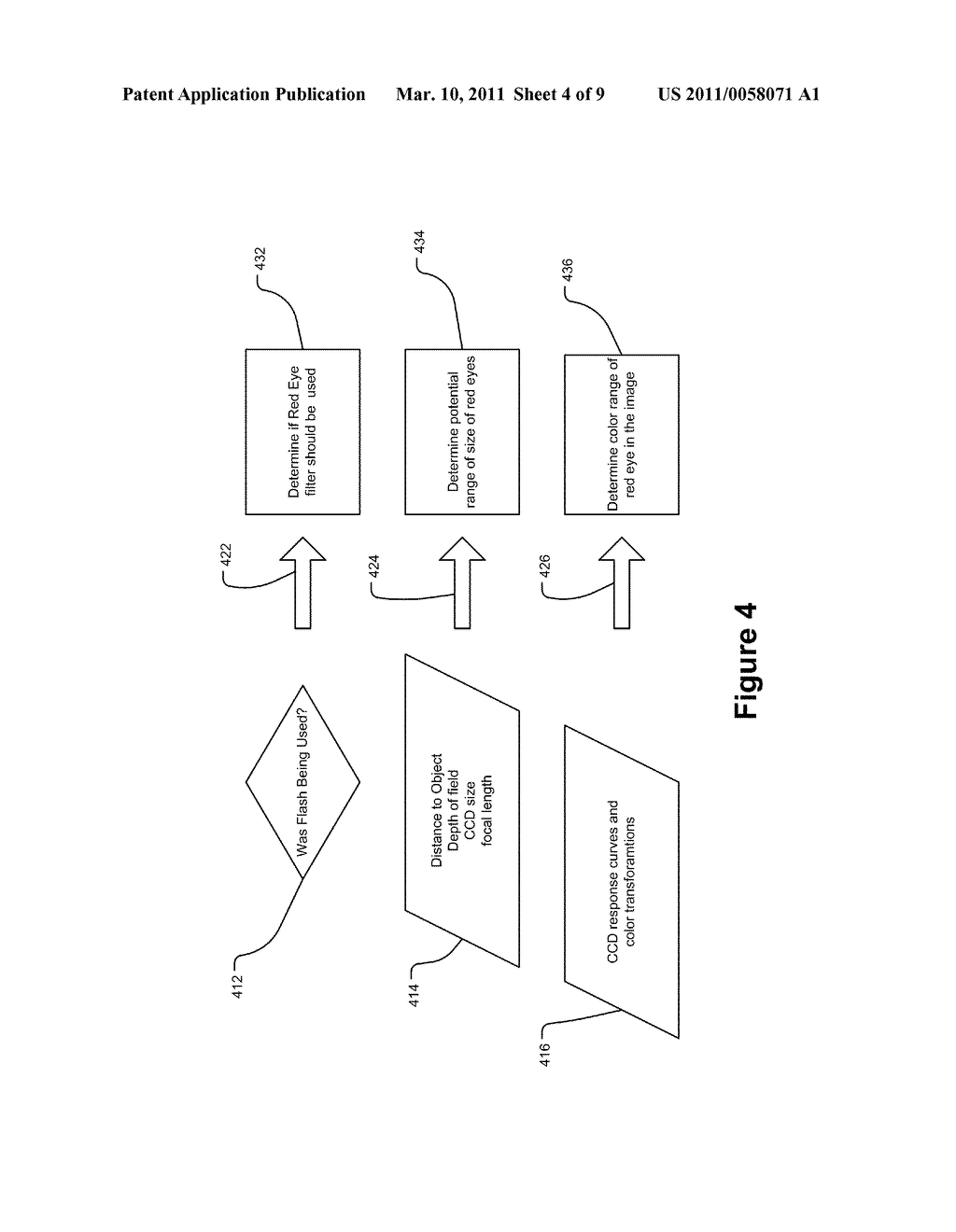 Detecting Red Eye Filter and Apparatus Using Meta-Data - diagram, schematic, and image 05