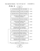 RADIATION IMAGING APPARATUS, RADIATION IMAGING METHOD, AND PROGRAM diagram and image