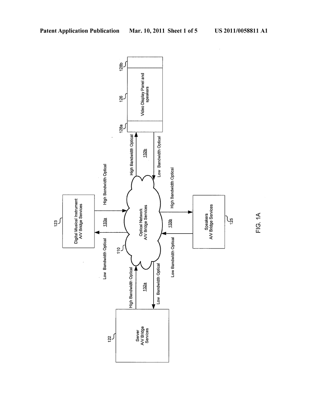 Method And System For An Asymmetric Optical Phy Operation For Ethernet A/V Bridging And Ethernet A/V Bridging Extensions - diagram, schematic, and image 02