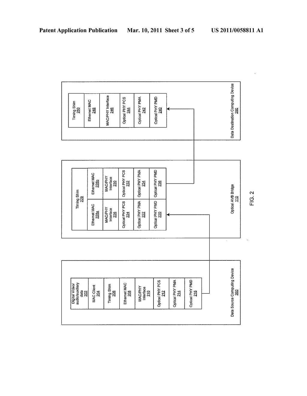 Method And System For An Asymmetric Optical Phy Operation For Ethernet A/V Bridging And Ethernet A/V Bridging Extensions - diagram, schematic, and image 04