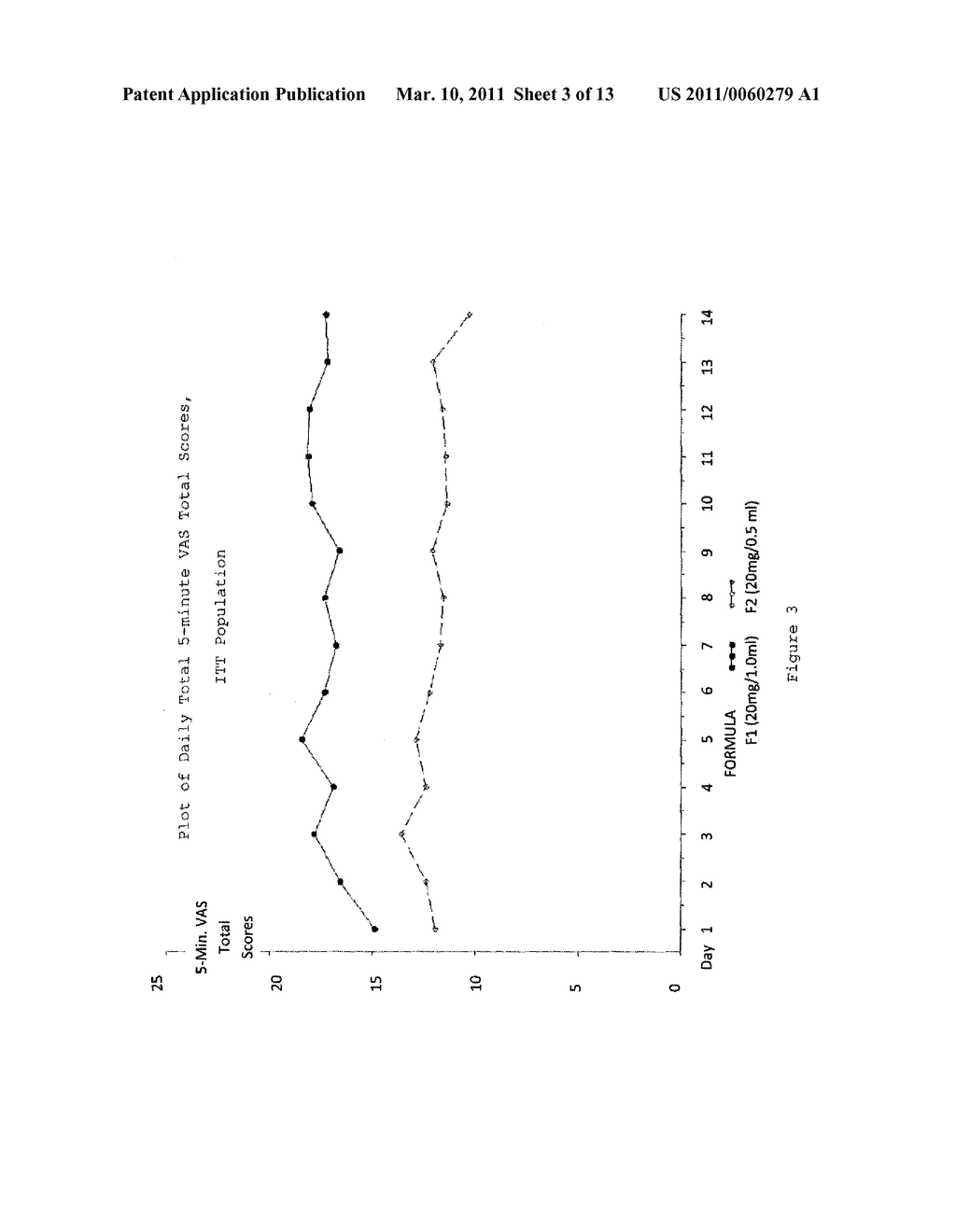 Reduced Volume Formulation of Glatiramer Acetate and Methods of Administration - diagram, schematic, and image 04