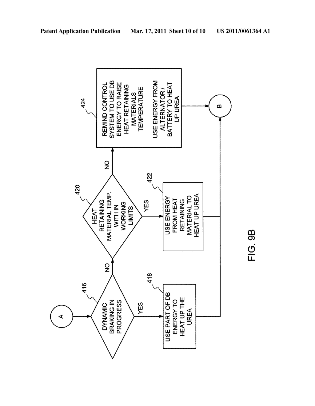 METHOD AND SYSTEM FOR UTILIZATION OF REGENERATIVE BRAKING ELECTRICAL ENERGY FOR OPERATING AUXILIARY SYSTEM IN AN OFF-HIGHWAY VEHICLE - diagram, schematic, and image 11