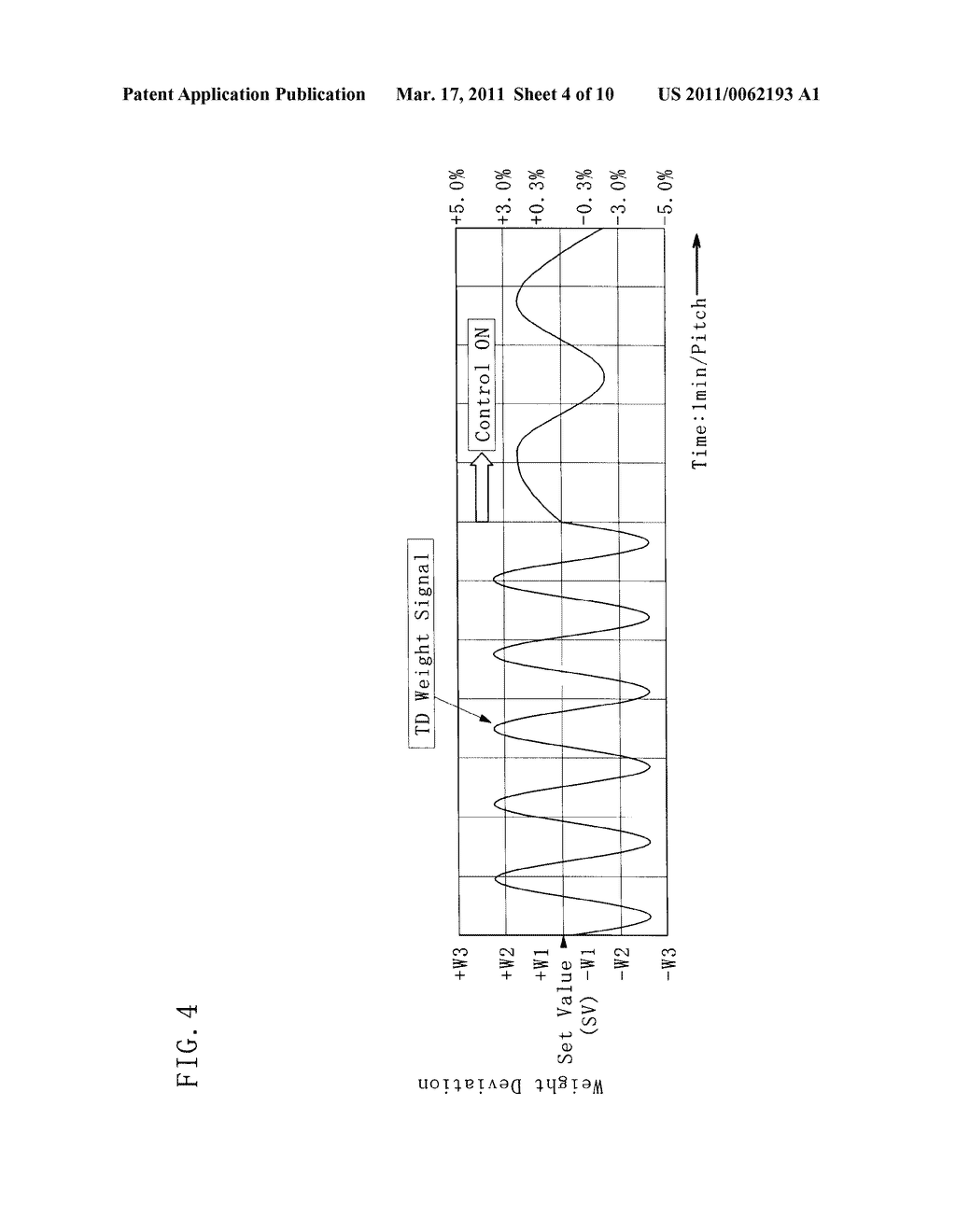METHOD OF CONTROLLING SLIDING NOZZLE DEVICE AND PLATE USED THEREFOR - diagram, schematic, and image 05