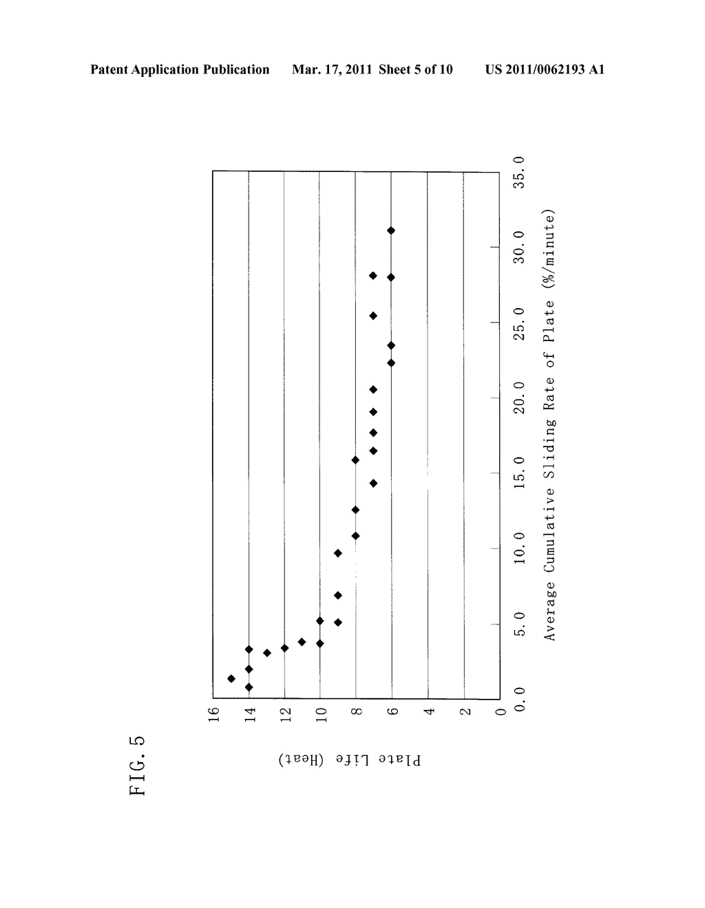 METHOD OF CONTROLLING SLIDING NOZZLE DEVICE AND PLATE USED THEREFOR - diagram, schematic, and image 06