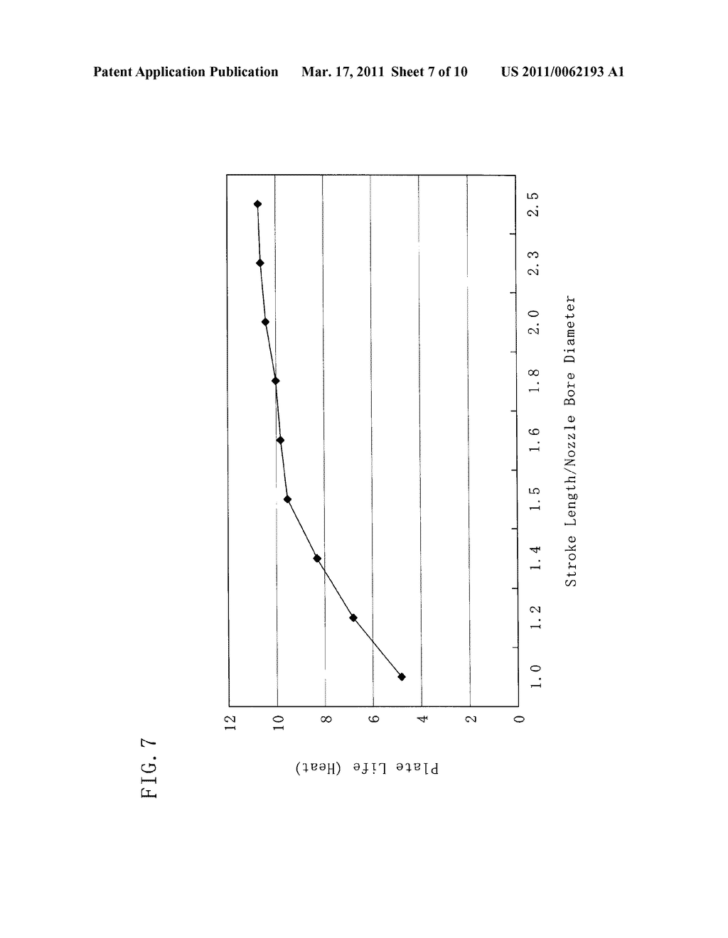 METHOD OF CONTROLLING SLIDING NOZZLE DEVICE AND PLATE USED THEREFOR - diagram, schematic, and image 08