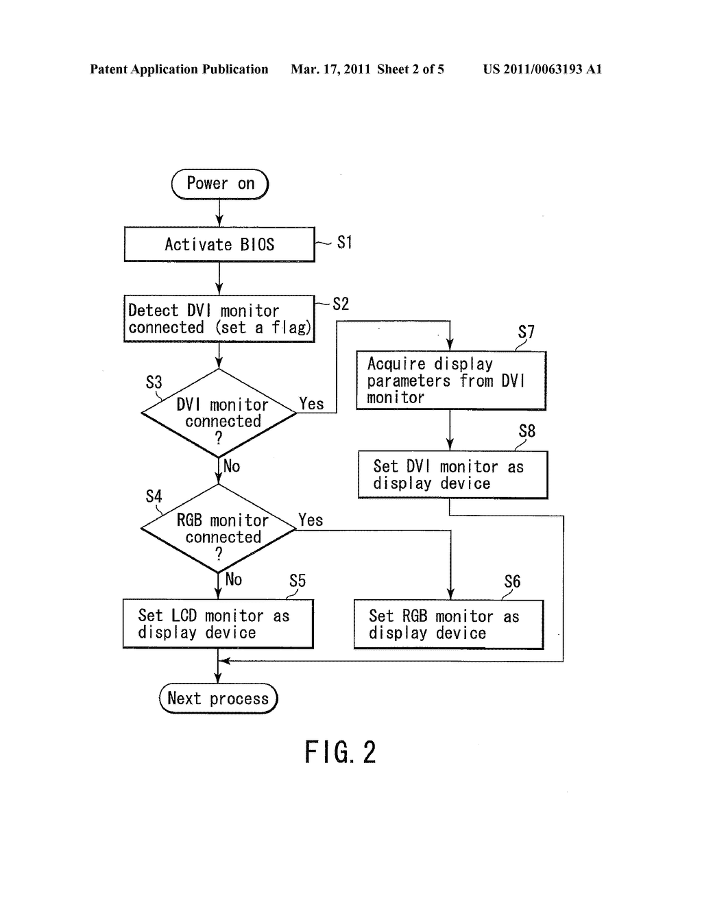 METHOD AND APPARATUS FOR CONTROLLING DISPLAY MONITORS PROVIDED ON AN ELECTRONIC APPARATUS - diagram, schematic, and image 03