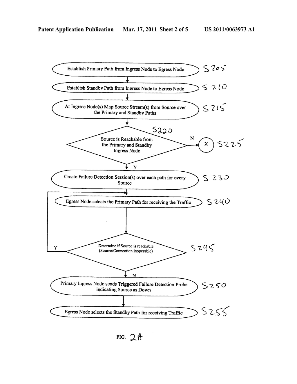 Fast upstream source failure detection - diagram, schematic, and image 03