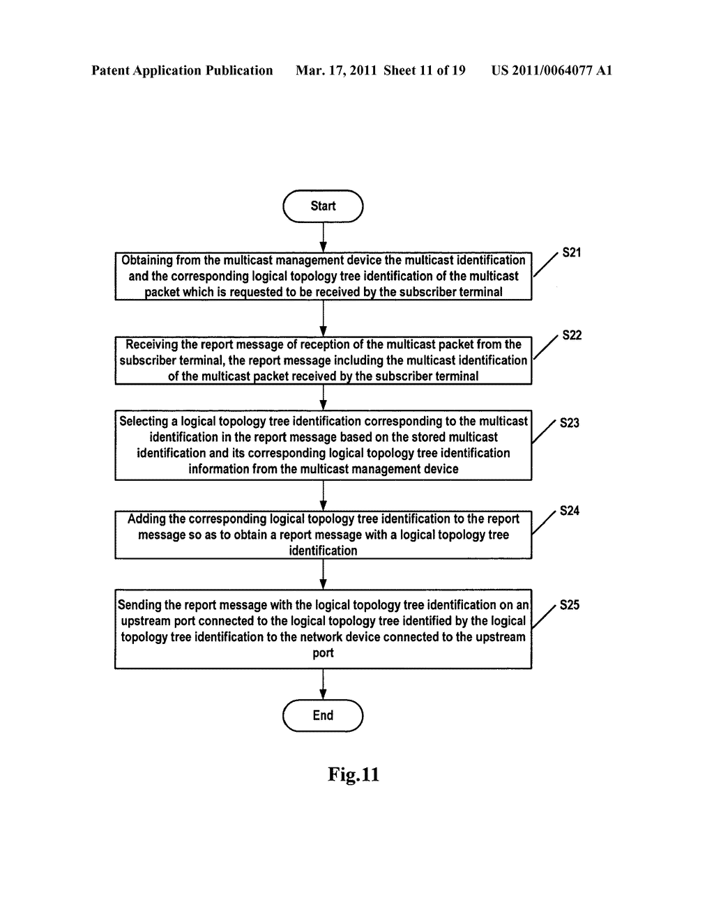 METHOD AND APPARATUS FOR SENDING AND RECEIVING MULTICAST PACKETS - diagram, schematic, and image 12