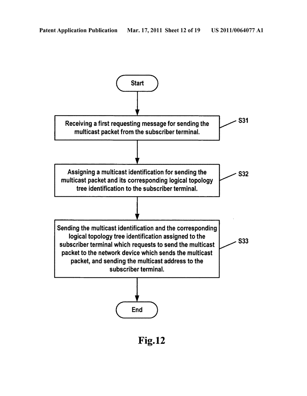 METHOD AND APPARATUS FOR SENDING AND RECEIVING MULTICAST PACKETS - diagram, schematic, and image 13