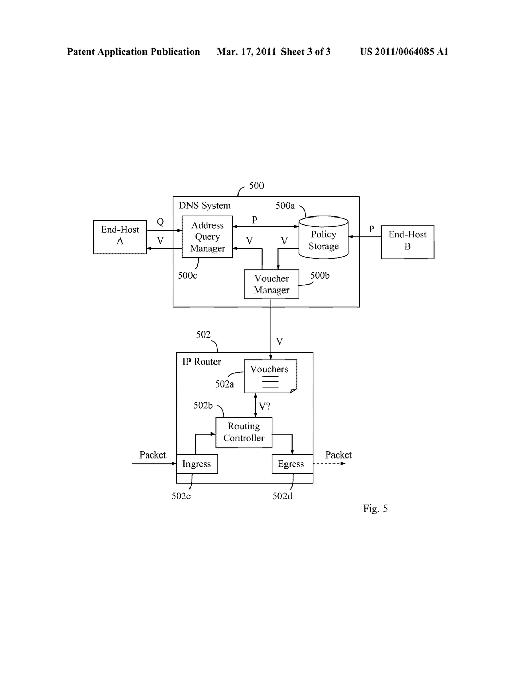 Method and Apparatus for Controlling the Routing of Data Packets - diagram, schematic, and image 04