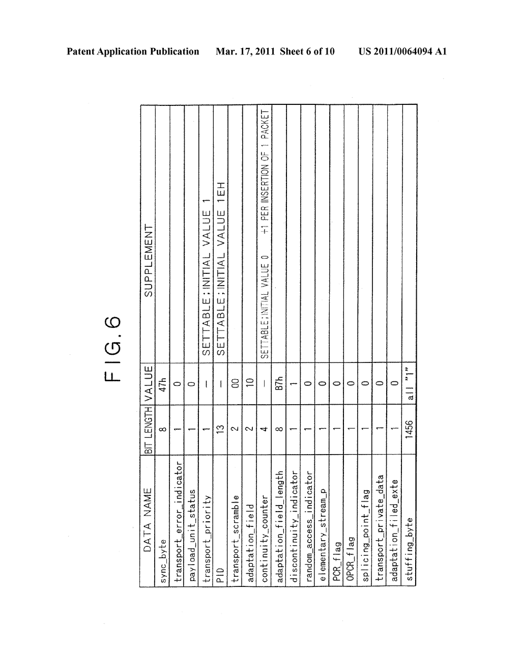 SIGNAL PROCESSING APPARATUS AND METHOD, RECORDING MEDIUM AND PROGRAM - diagram, schematic, and image 07