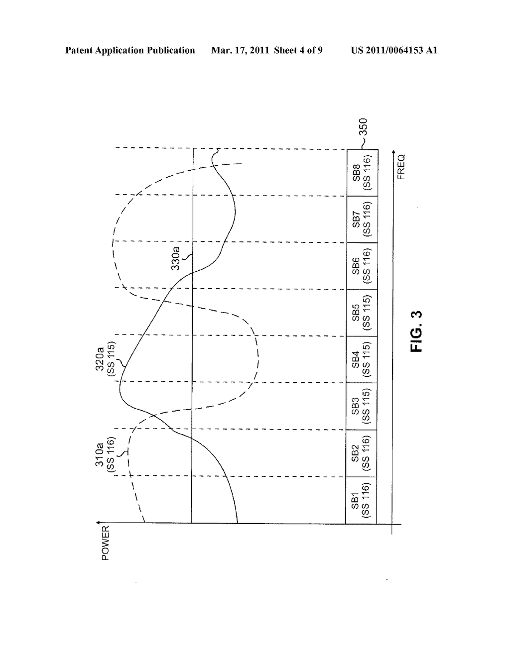 APPARATUS AND METHOD FOR ADAPTIVE CHANNEL QUALITY FEEDBACK IN A MULTICARRIER WIRELESS NETWORK - diagram, schematic, and image 05