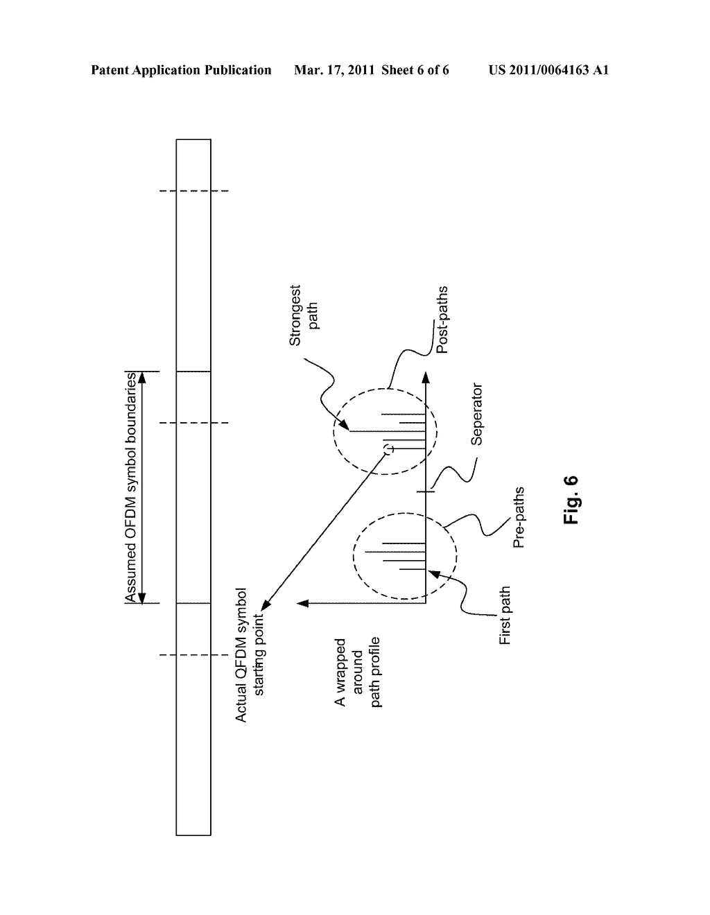 Methods and Apparatuses for Channel Estimation of OFDM Systems to Combat Multipath Fading - diagram, schematic, and image 07