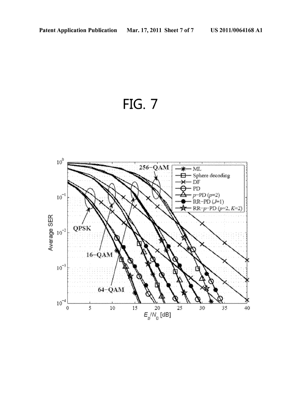 METHOD AND APPARATUS FOR DETECTING SPACE-TIME BLOCK CODES - diagram, schematic, and image 08