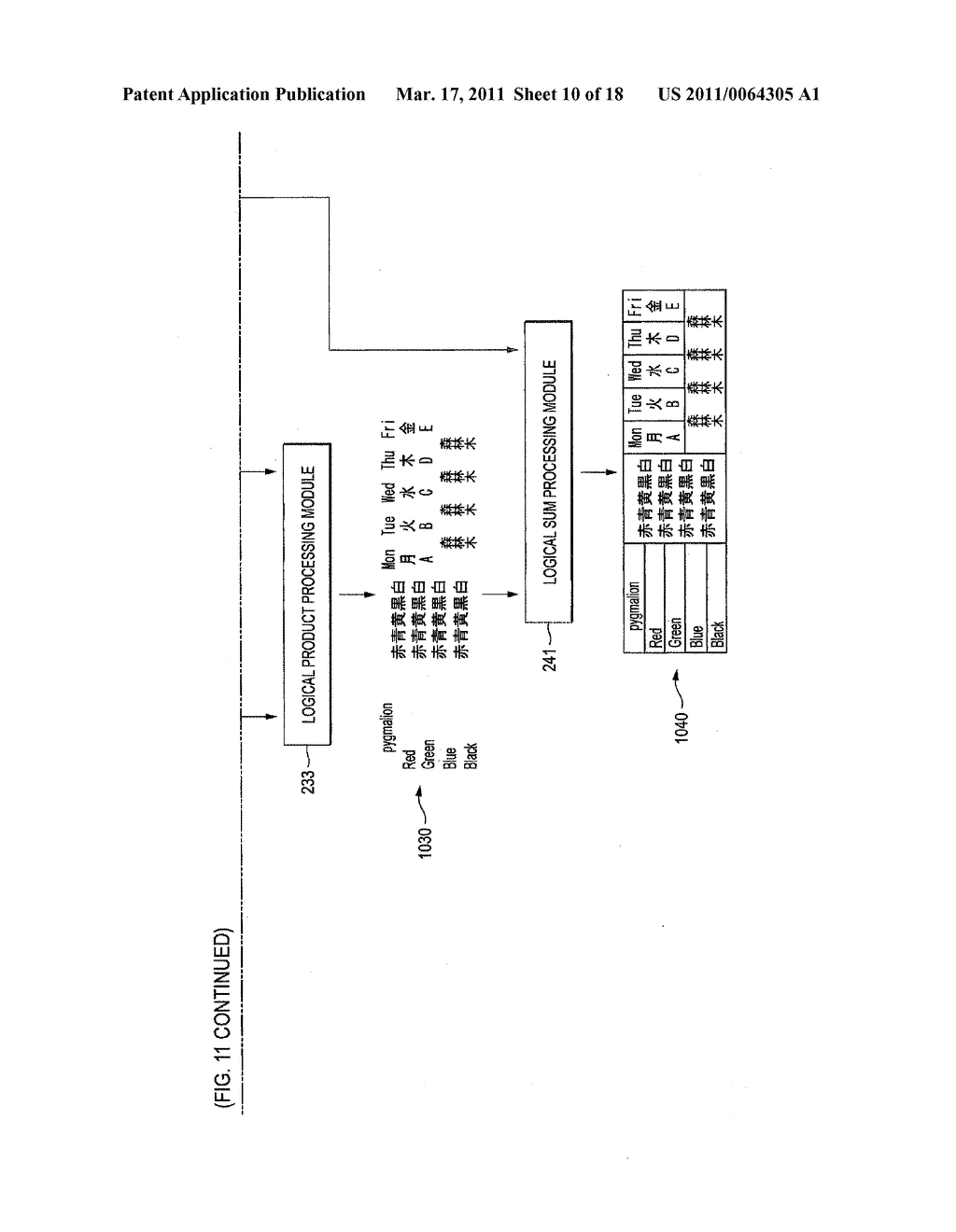IMAGE PROCESSING APPARATUS, IMAGE PROCESSING METHOD AND COMPUTER READABLE MEDIUM - diagram, schematic, and image 11