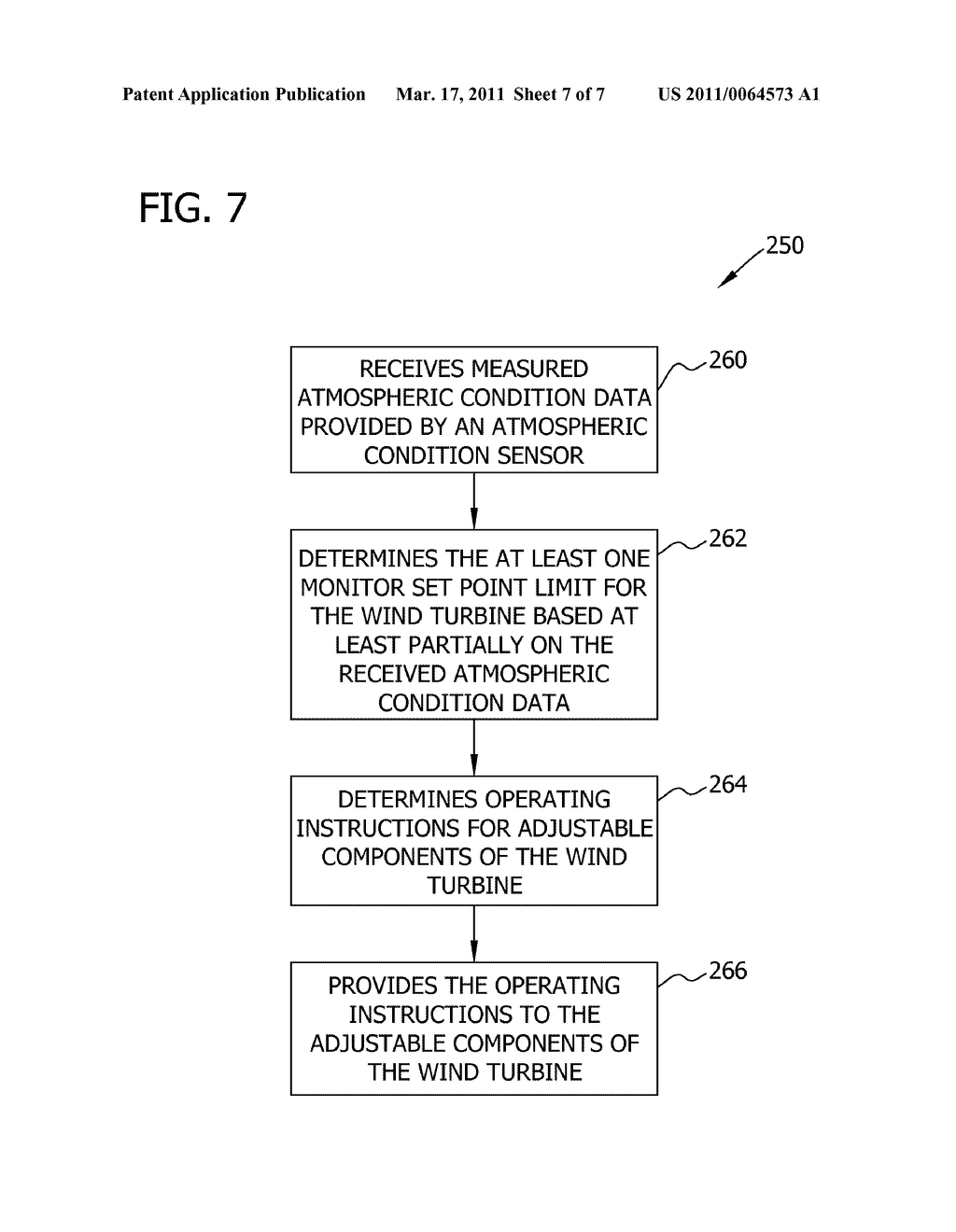 SYSTEM AND METHODS FOR DETERMINING A MONITOR SET POINT LIMIT FOR A WIND TURBINE - diagram, schematic, and image 08
