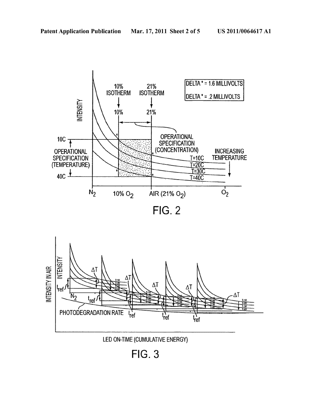 ELECTRO-OPTICAL SENSING DEVICE WITH REFERENCE CHANNEL - diagram, schematic, and image 03