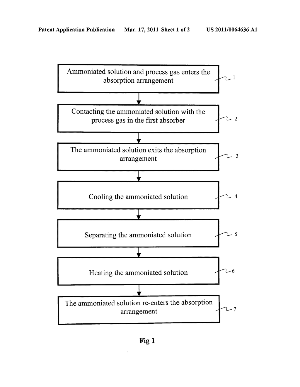METHOD FOR REMOVAL OF CARBON DIOXIDE FROM A PROCESS GAS - diagram, schematic, and image 02