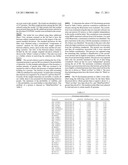 IDENTIFICATION OF DISCRIMINANT PROTEINS THROUGH ANTIBODY PROFILING, METHODS AND APPARATUS FOR IDENTIFYING AN INDIVIDUAL diagram and image