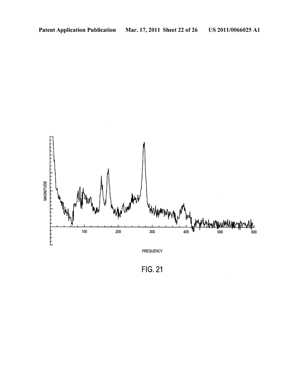 SYSTEM AND METHOD FOR PHASE OFFSET AND TIME DELAY CORRECTION IN MAGNETIC RESONANCE SPECTROSCOPY DATA - diagram, schematic, and image 23