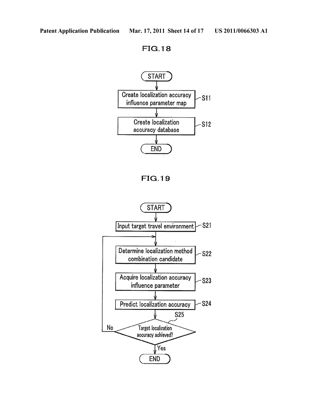 DETERMINING SYSTEM FOR LOCALIZATION METHODS COMBINATION - diagram, schematic, and image 15