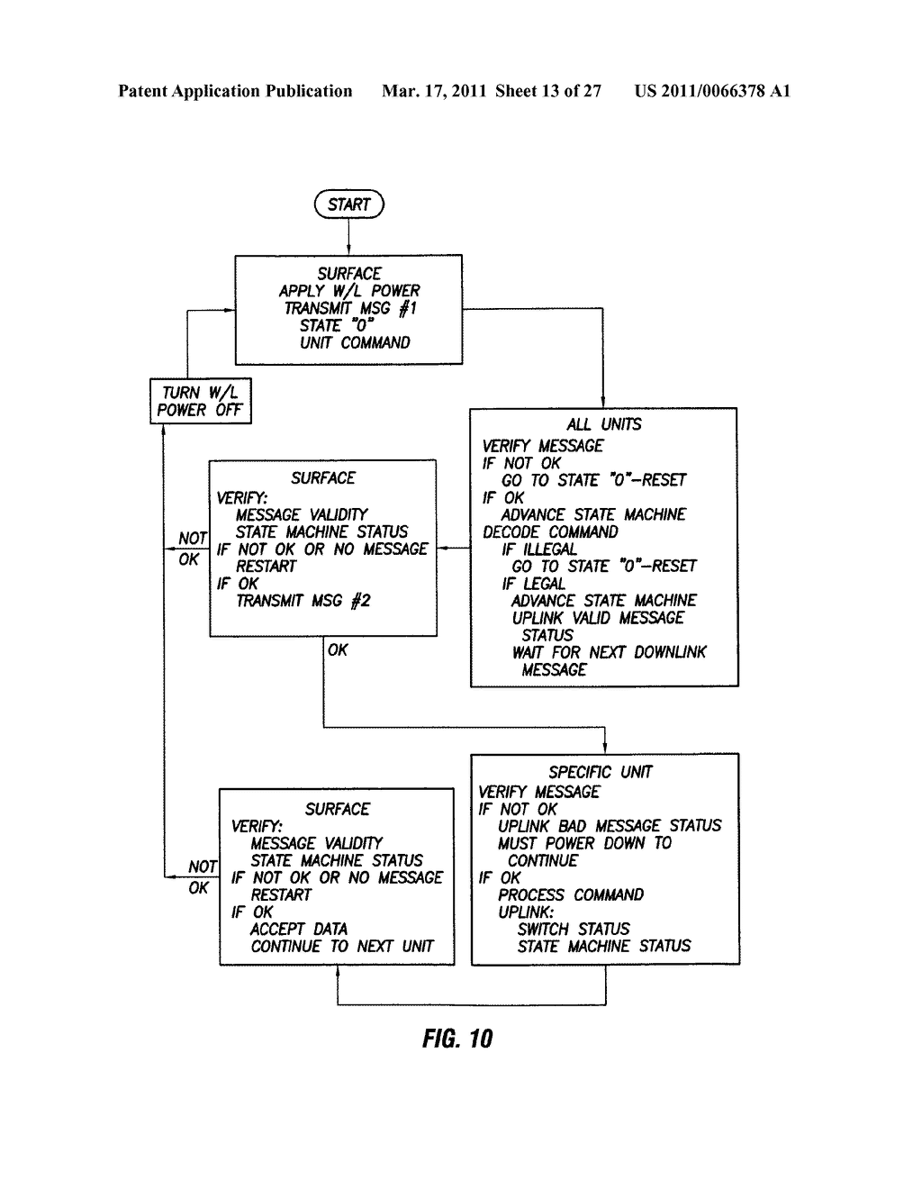 Apparatus and Methods for Controlling and Communicating with Downhole Devices - diagram, schematic, and image 14