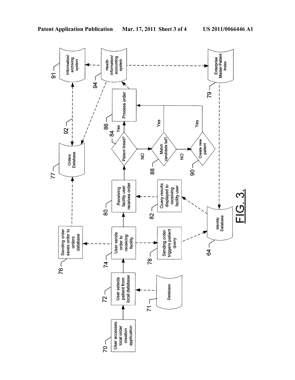 METHOD, APPARATUS AND COMPUTER PROGRAM PRODUCT FOR PROVIDING A DISTRIBUTED REGISTRATION MANAGER - diagram, schematic, and image 04