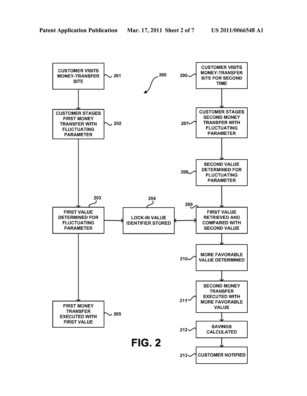 METHODS AND SYSTEMS FOR EXECUTING A PLURALITY OF MONEY TRANSFERS HAVING A FLUCTUATING PARAMETER - diagram, schematic, and image 03