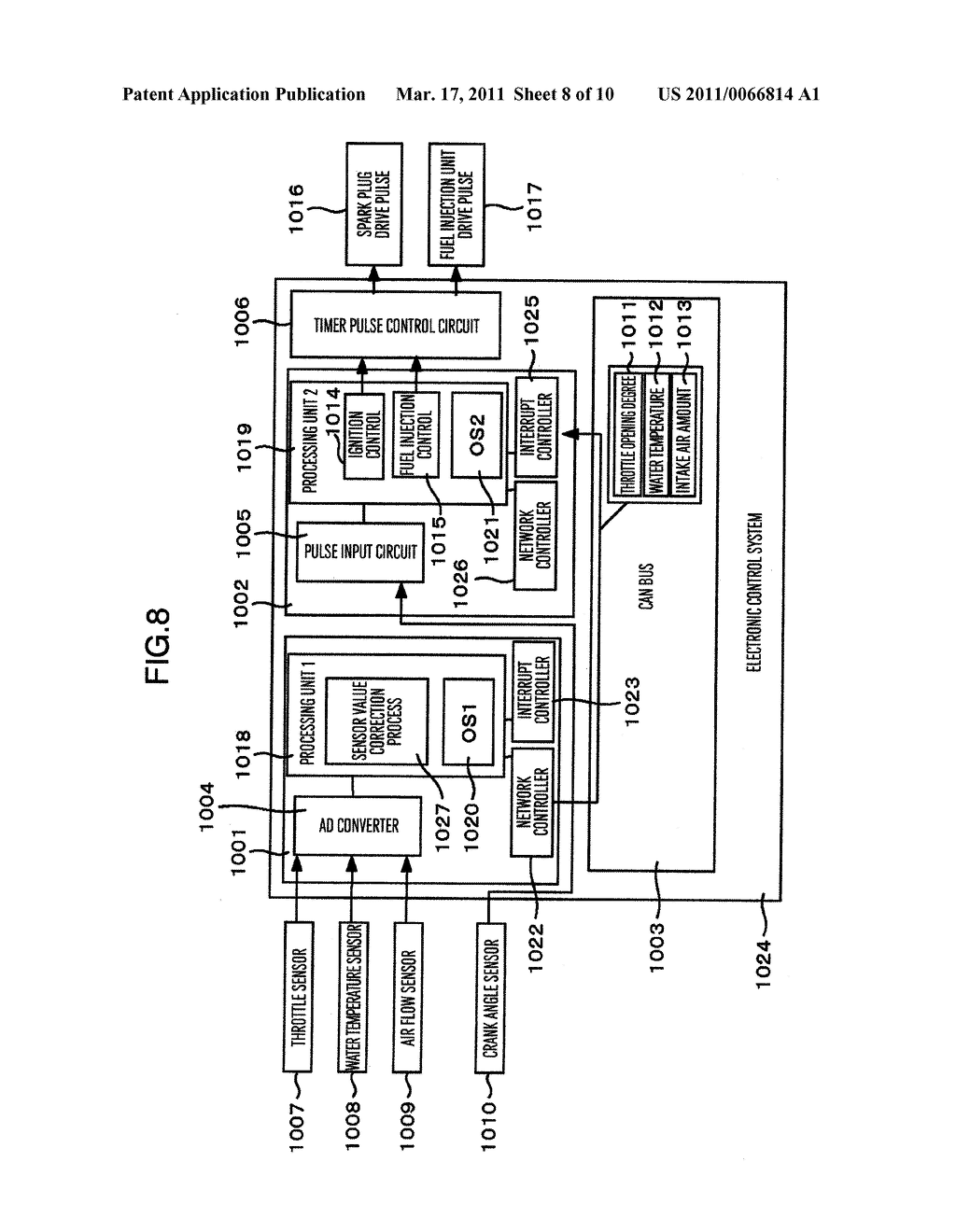 CONTROL SOFTWARE FOR DISTRIBUTED CONTROL, AND ELECTRONIC CONTROL DEVICE - diagram, schematic, and image 09