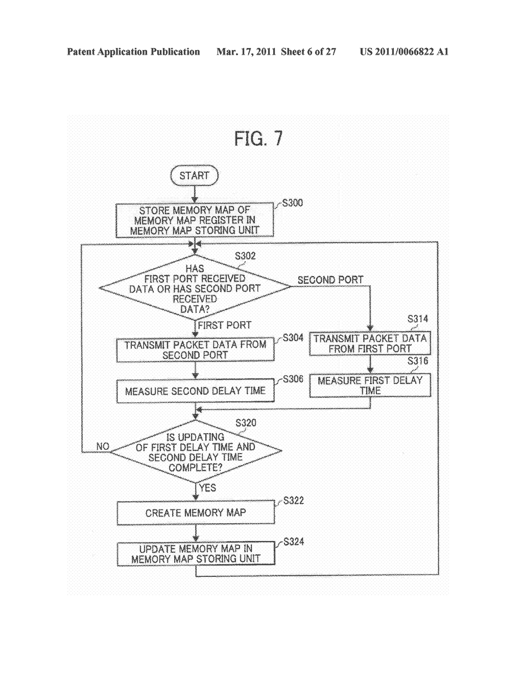 DATA TRANSFER APPARATUS, DATA TRANSFER DEVICE, AND DATA TRANSFER METHOD IN A DATA TRANSFER DEVICE - diagram, schematic, and image 07