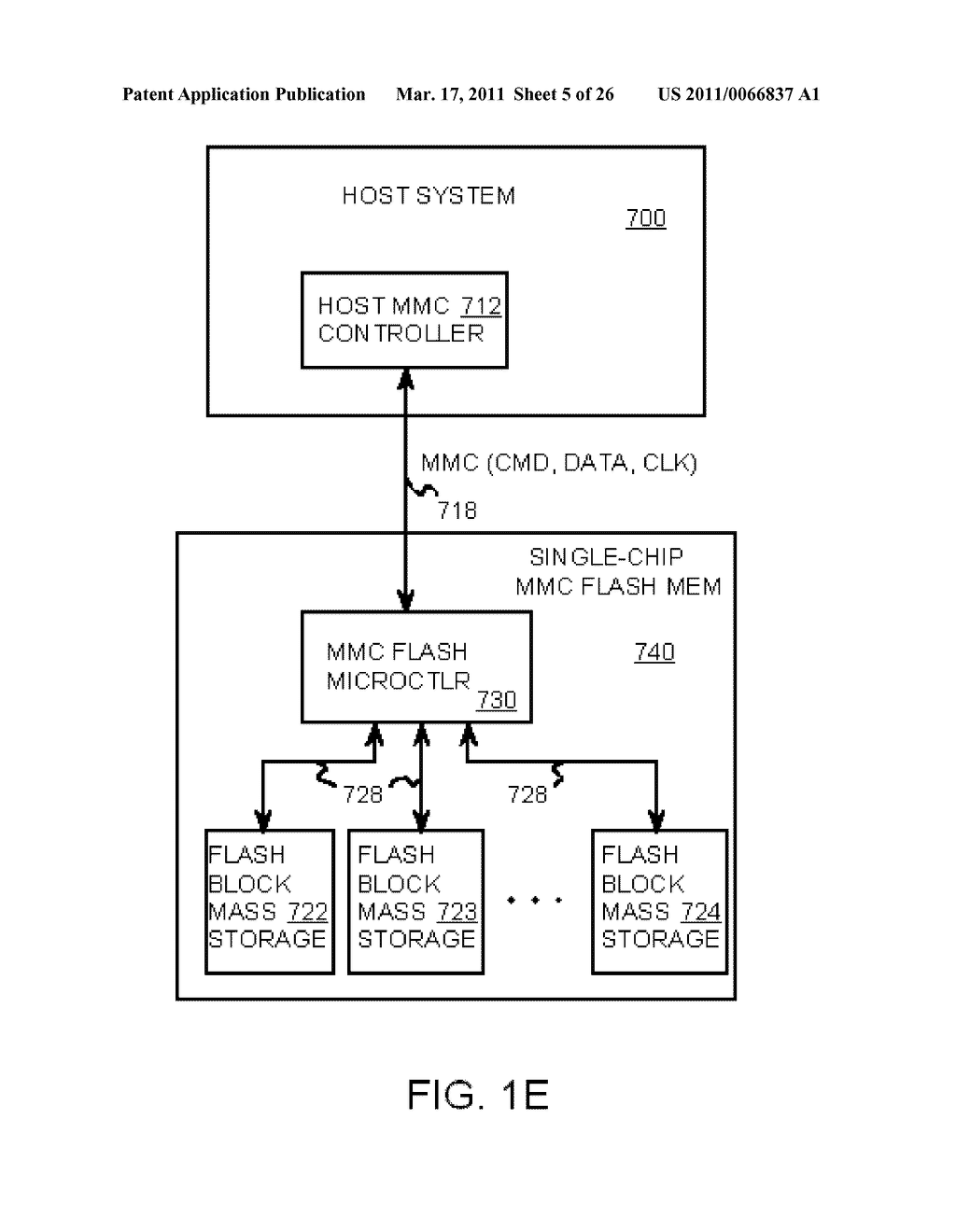 Single-Chip Flash Device with Boot Code Transfer Capability - diagram, schematic, and image 07