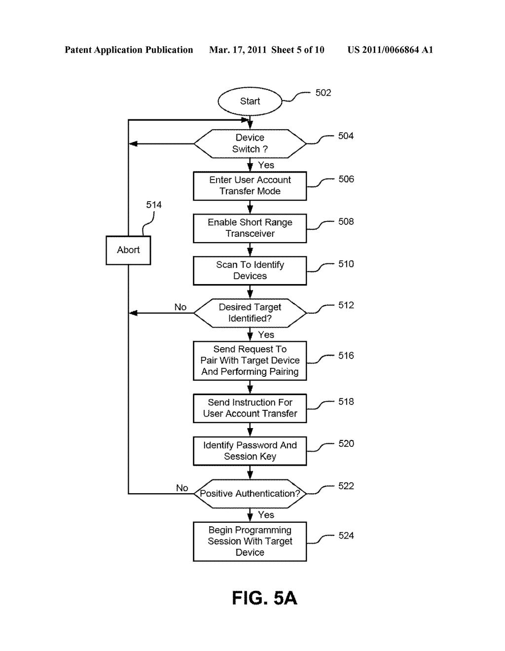 Methods And Apparatus For Use In Transferring User Data Between Two Different Mobile Communication Devices Using A Removable Memory Card - diagram, schematic, and image 06