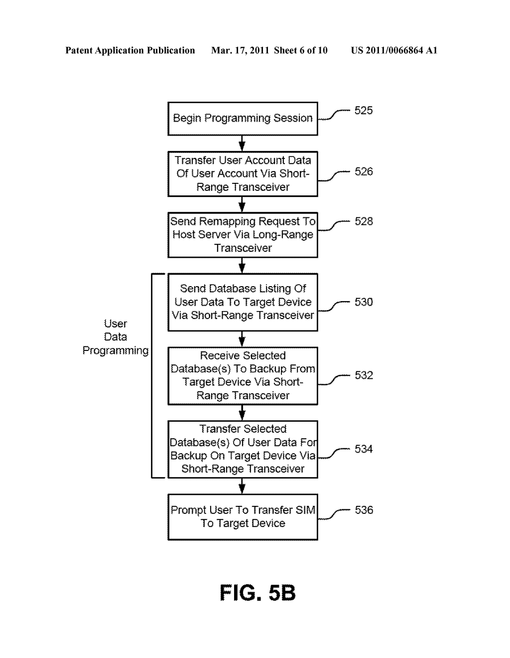 Methods And Apparatus For Use In Transferring User Data Between Two Different Mobile Communication Devices Using A Removable Memory Card - diagram, schematic, and image 07
