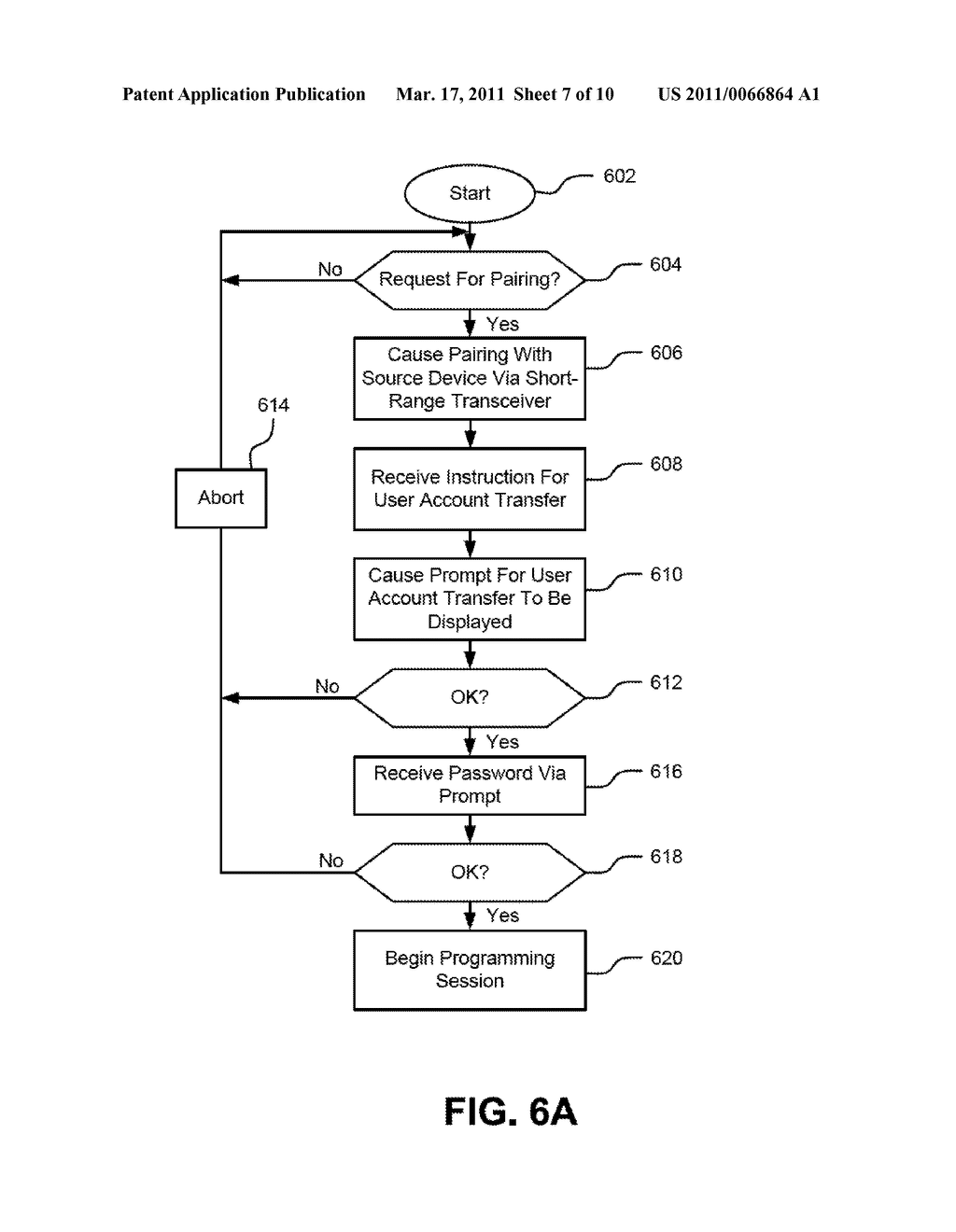 Methods And Apparatus For Use In Transferring User Data Between Two Different Mobile Communication Devices Using A Removable Memory Card - diagram, schematic, and image 08