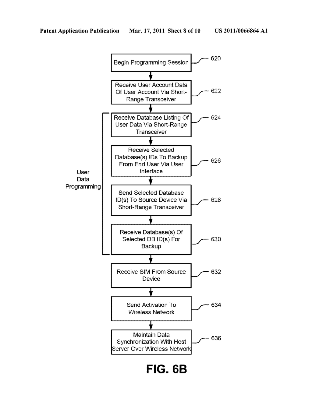 Methods And Apparatus For Use In Transferring User Data Between Two Different Mobile Communication Devices Using A Removable Memory Card - diagram, schematic, and image 09