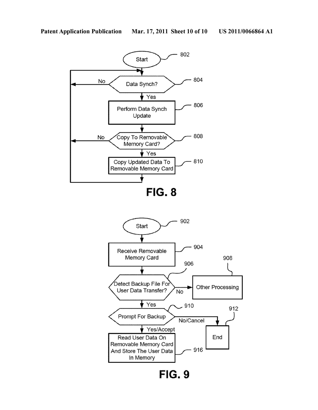 Methods And Apparatus For Use In Transferring User Data Between Two Different Mobile Communication Devices Using A Removable Memory Card - diagram, schematic, and image 11