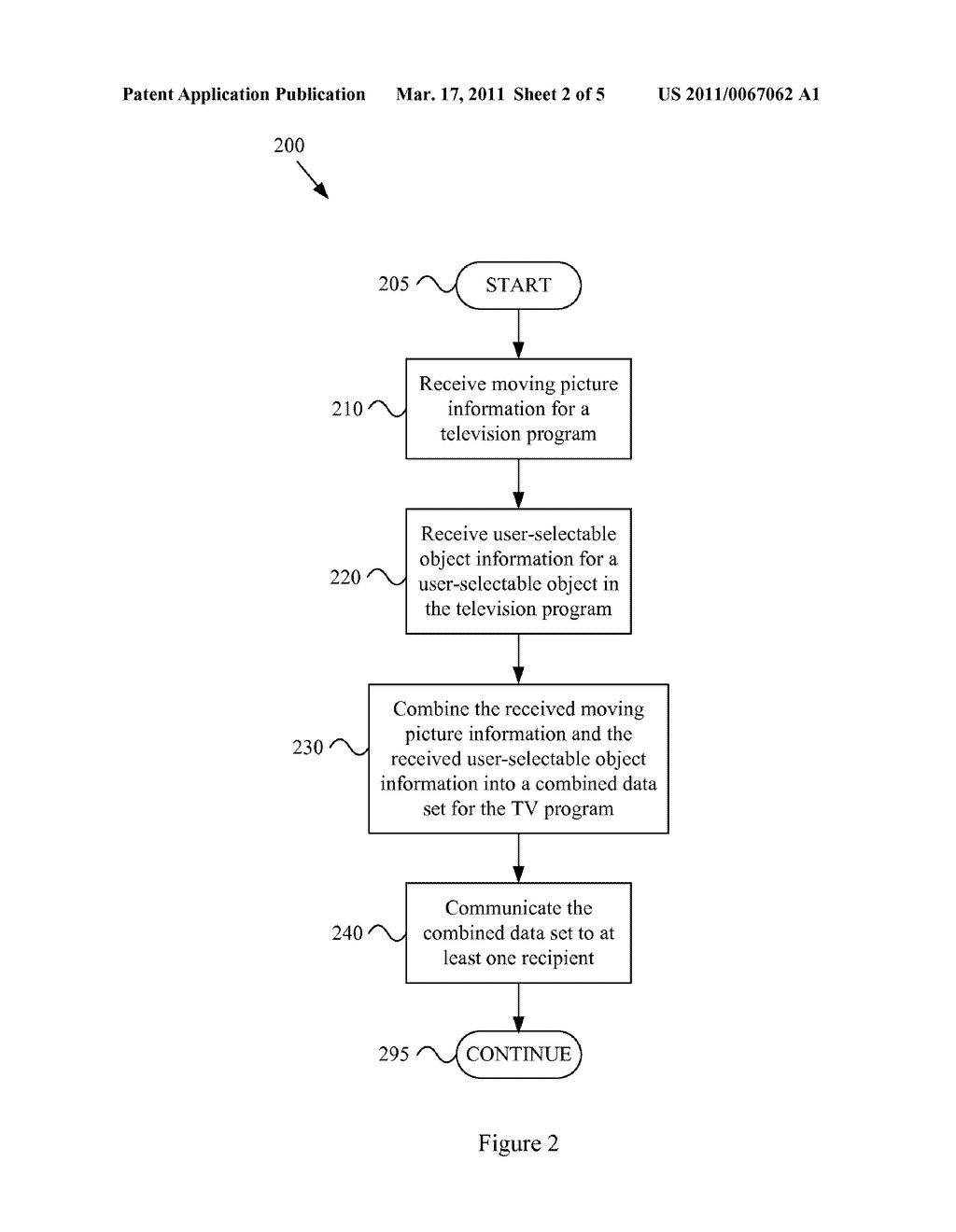 SYSTEM AND METHOD FOR PROVIDING INFORMATION OF SELECTABLE OBJECTS IN A TELEVISION PROGRAM - diagram, schematic, and image 03