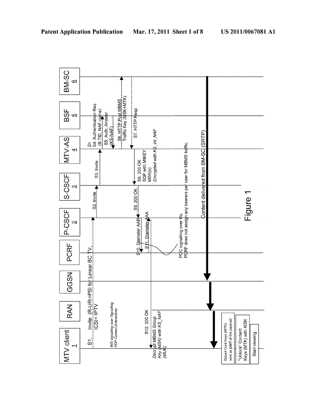 Switching Between Delivery Methods In An IPTV Communication Network - diagram, schematic, and image 02