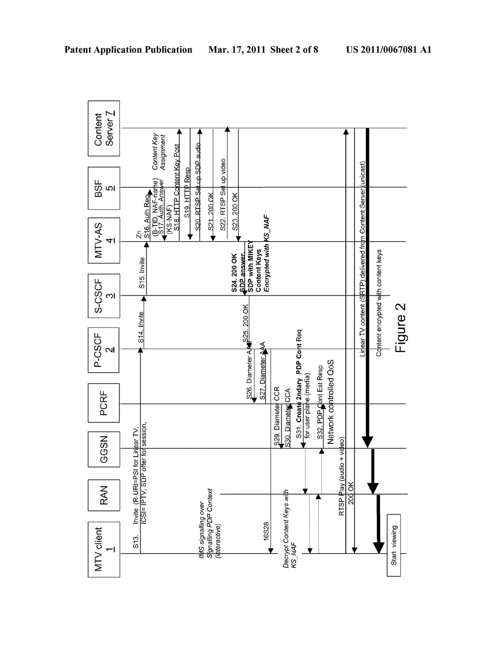 Switching Between Delivery Methods In An IPTV Communication Network - diagram, schematic, and image 03