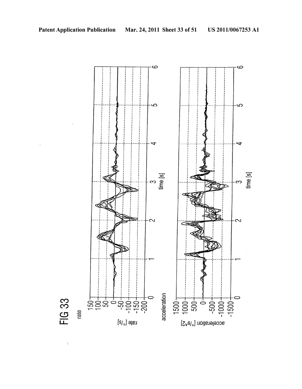Method and System for Detecting Parameters for the Characterization of Motion Sequences at the Human Body and Computer-Implemented Method for Analyzing Parameters for the Characterization of Motion Sequences at the Human Body - diagram, schematic, and image 34