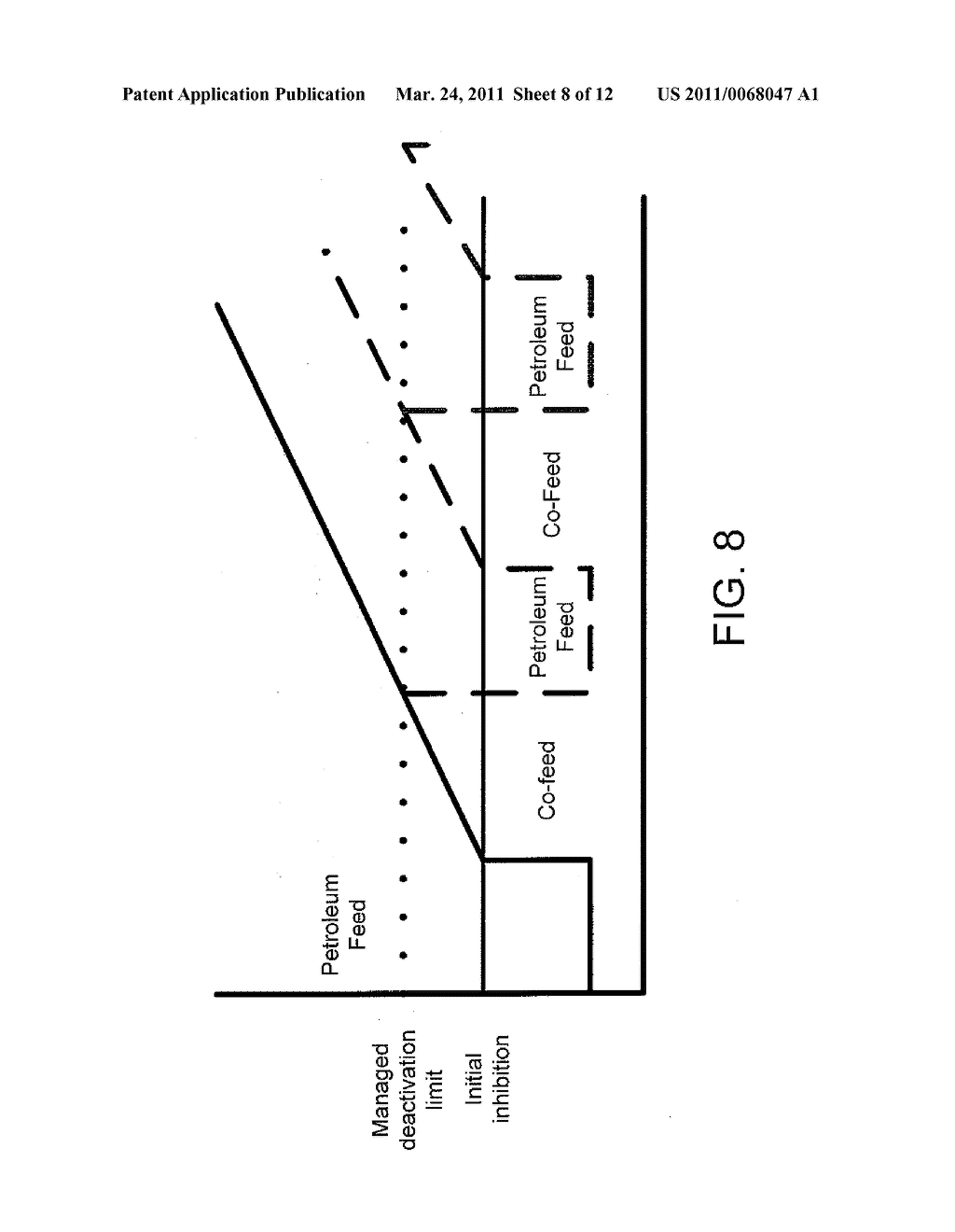 Methods and Units for Mitigation of Carbon Oxides During Hydrotreating - diagram, schematic, and image 09