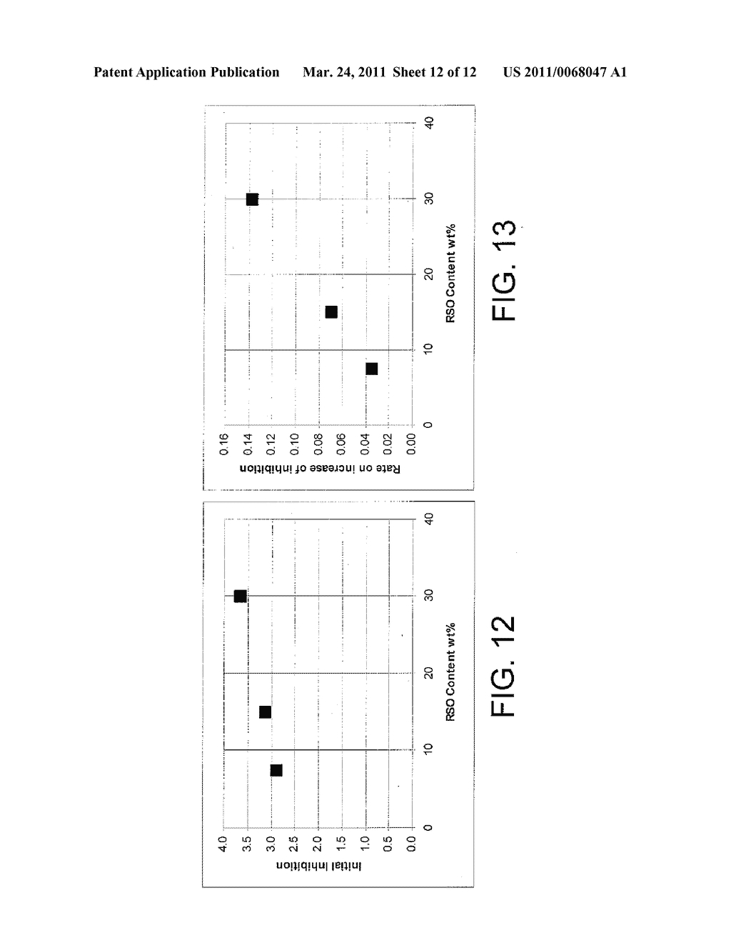Methods and Units for Mitigation of Carbon Oxides During Hydrotreating - diagram, schematic, and image 13