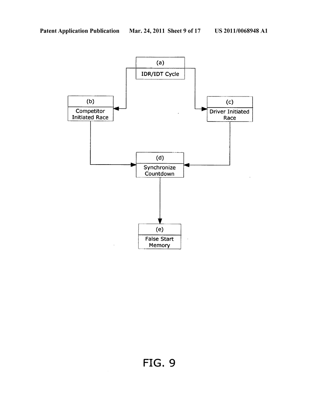 Race Tree Diagram Trusted Wiring Christmas In Vehicle For Drag Racing Starting And Timing